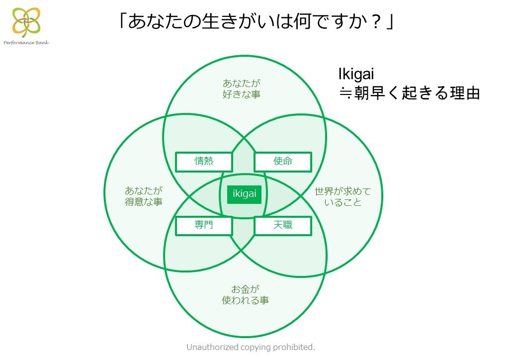 音大生が将来を考えるのに役立つ「ikigaiの図」